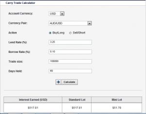 Lite forex traders calculator